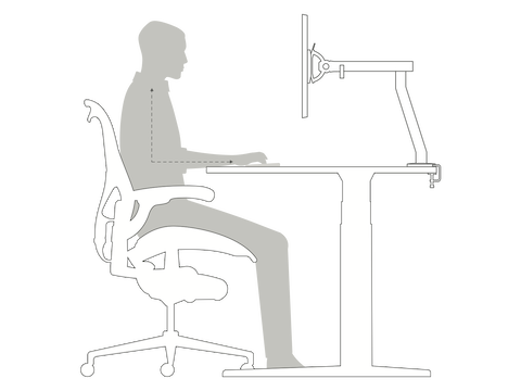 A side-view illustration of a person sitting in an ergonomic office chair at a height adjustable desk demonstrates how you should position your main monitor squarely in front of your body and at eye level.
