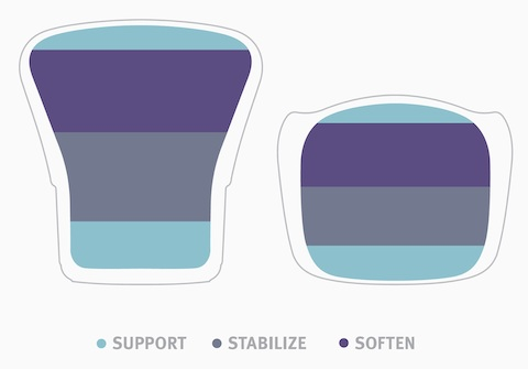 A diagram showing the different zones on the two main parts of a chair.