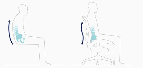 A graphic displaying different lumbar spine positions when sitting.