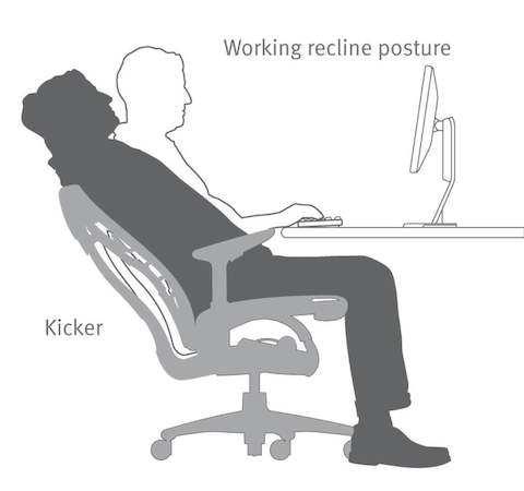 An example of how the Embody Chair supports the working reclined position.