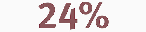 The number 24% in maroon text.